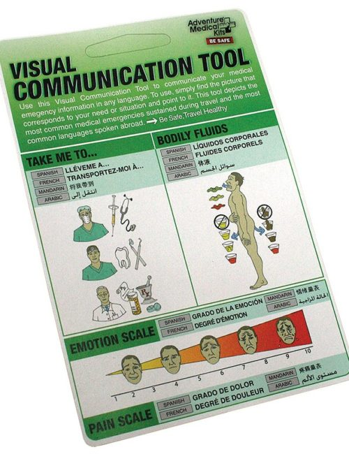 Travel First Aid Kit Smart Travel visual communication tool