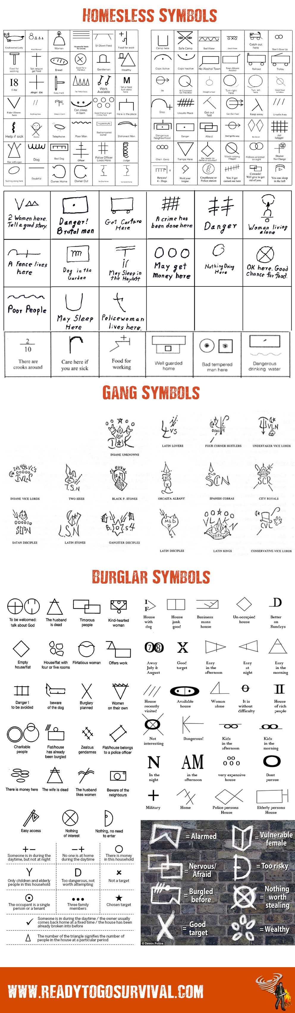 Common gang symbols image collections symbol and sign ideas 7 ninja like diy home security tricks to protect from unwanted guests infographic for diy home biocorpaavc